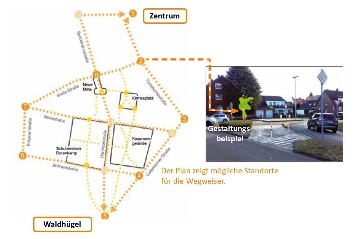 Beteiligungskunst in Dorenkamp - Ausschreibungsunterlage